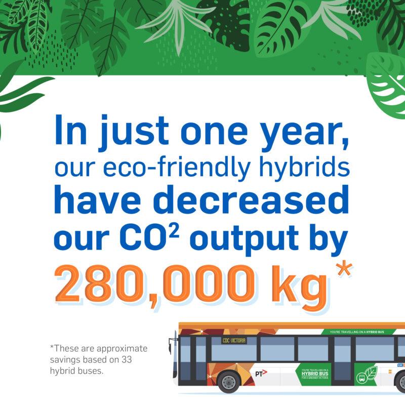 20259 CDCV Hybrid 1st Anniversary Social Tile Emissions V2 01